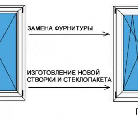 замена фурнитуры_изготовление новой створки и стеклопакета