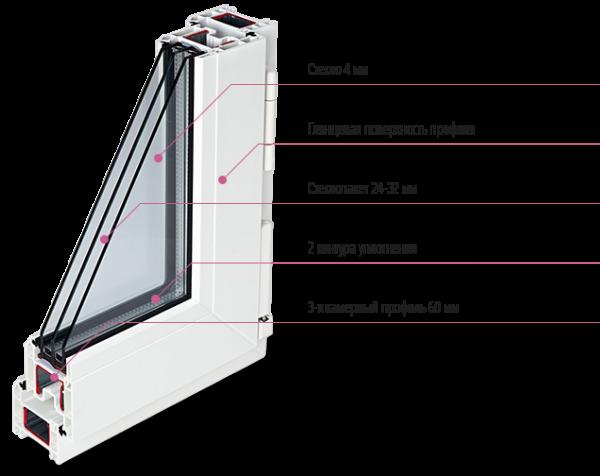 window scheme blitz1