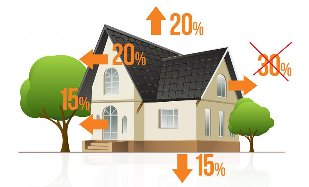 энергосберегающие окна экономия